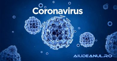 Coronavirus național și județul Alba